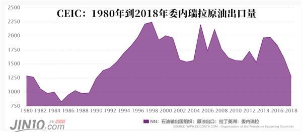 中海晟融張一表示:今年出口形勢不樂觀 收縮性順差情況持續