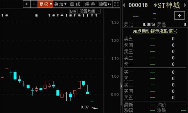 嘉兴19楼论坛:深交所:神州长城股份有限公司股票停止上市