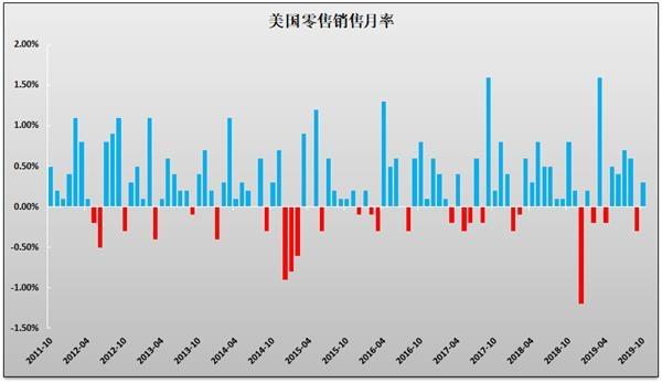 【黄金周报】美国经济数据不给力,风险偏好仍占上风,黄金温和反弹修正