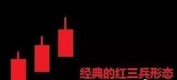 《红三兵》:这是一个即将崛起爆发的信号。必须稳定下来