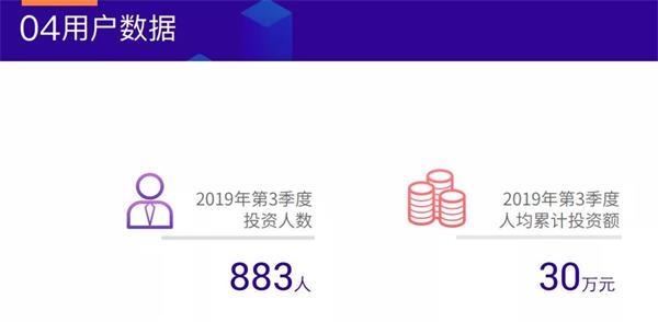 湖南山东以后北京也有网贷失事:遭警方突击检查 玉人CEO曾是上市公司副总_申博官网 1 第4张