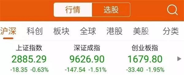 002901股票最新消息 大博医疗股票新闻2019 300434
