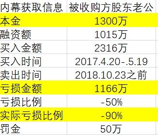002756股票最新消息 永兴特钢股票新闻2019 大元泵业603757