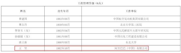 """阿里巴巴港股黑市大涨 IPO股东""""浮盈""""超30亿港元 1 第2张"""