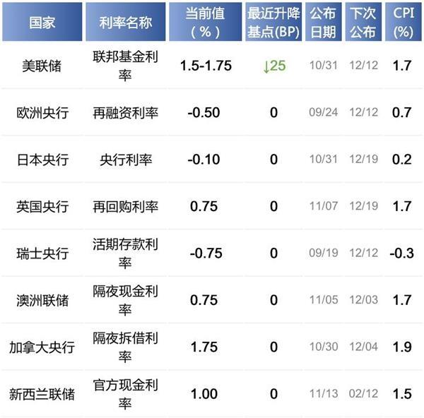 最新股市投资日历:邮储银行等5只新股下周申购 1 第4张