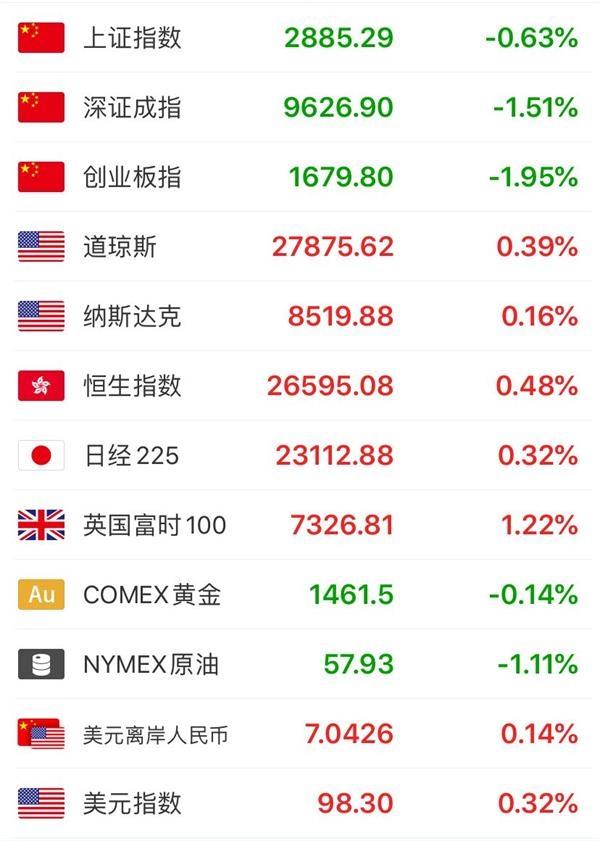 最新股市投资日历:邮储银行等5只新股下周申购 1 第3张