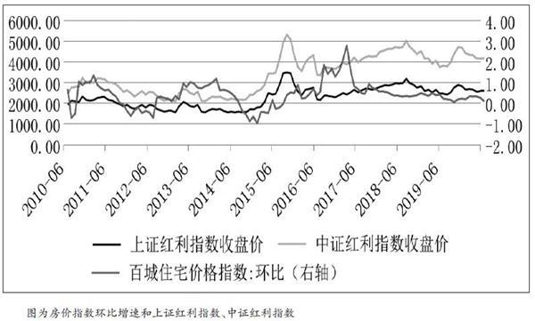 A股市场回落走低 短期期指面临调整行情
