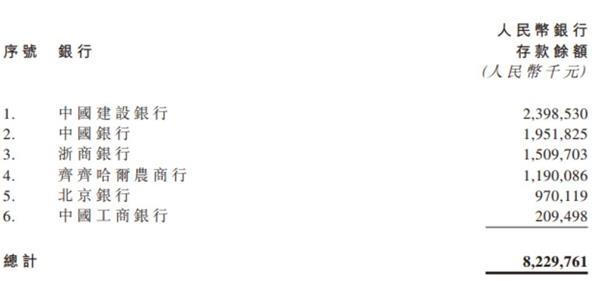 """""""打脸""""沽空机构!飞鹤股价暴涨 背后原因何在?"""
