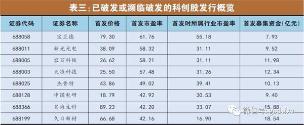 浙商银行A股上市首日盘中跌破发行价 第2张