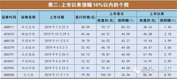 浙商银行A股上市首日盘中跌破发行价 第1张