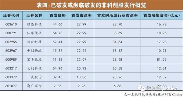 浙商银行A股上市首日盘中跌破发行价 第3张