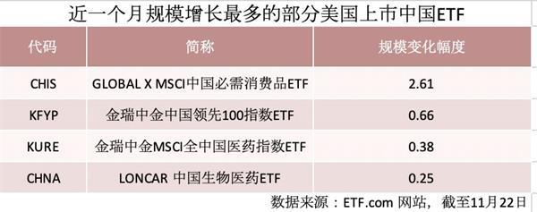 MSCI年内最大扩容盘后见效 约471亿资金本日将抢筹A股! 第6张