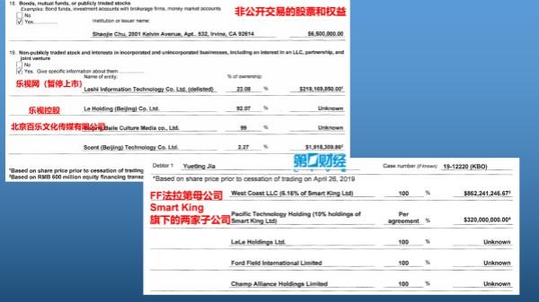 贾跃亭会见前往美国的债权人,反对律师称FF在重组中无话可说