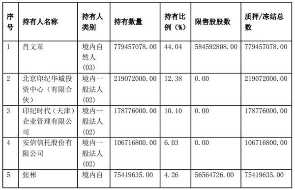 上海教育新闻网:股价两市最低 市值缩水460亿!这公司A股末日就是本日 是走照样留?  1 第6张