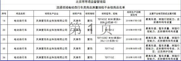"""天津新闻频道:周杰伦代言的爱玛电动车遭""""刹车""""!IPO上会前夜被作废考核 公司发生了什么?"""