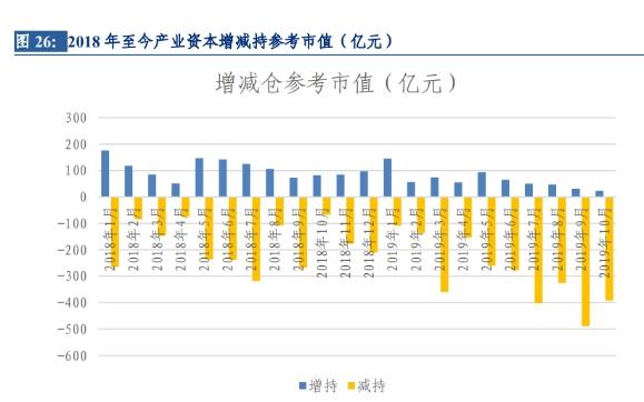 上海新闻:白马大牛巨量狂跌 机构、外资大流亡!真的满是它的锅?  1 第4张