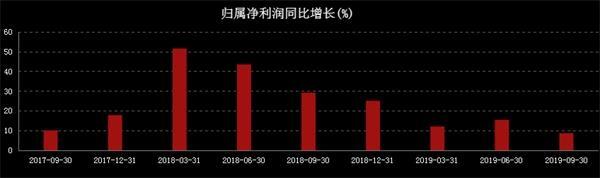 上海新闻:白马大牛巨量狂跌 机构、外资大流亡!真的满是它的锅?  1 第3张