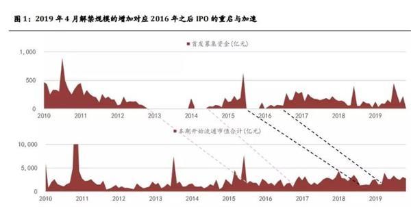 上海新闻:白马大牛巨量狂跌 机构、外资大流亡!真的满是它的锅?  1 第5张