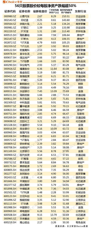 """乡新闻:新股破发 超10%破净 低价股大迸发 还能不能""""捡便宜""""?  1 第1张"""