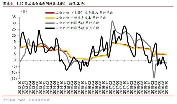 华安证券市盈率,华安证券中签率出炉:华安证券730909中签率是多少?