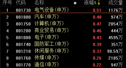�捅P39�q停股�UST板�K�q停潮 汽�股���突起