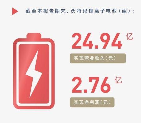 """皇冠官网app下载:倏忽破产!负债200亿巨子完全凉了 竟有20家上市公司""""躺枪""""!营业曾超比亚迪"""