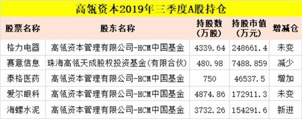 【300687千股千评】赛意信息股票最近怎么样300687千股千评2019年11月11日