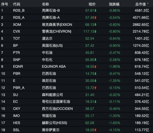 俄罗斯一句话 油价立马暴跌!甚至冲击全球最大IPO
