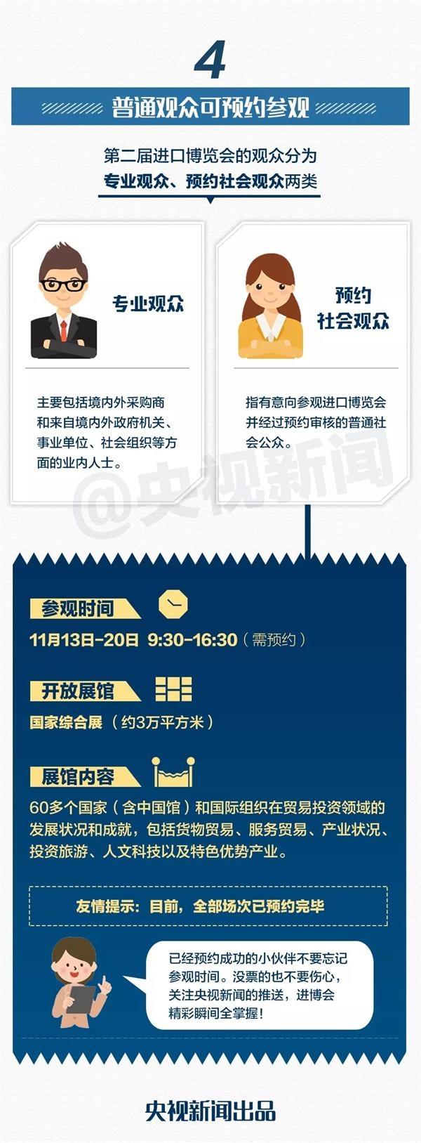 习近平谈中国国际进口博览会:迎五洲客 计天下利