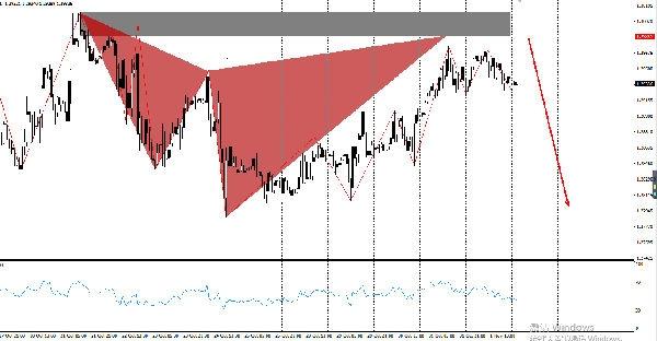 金熹学院金鲤:降息确认 脱欧延迟 英镑市场即将到来的趋势