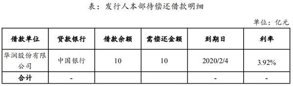 华润股份:拟发行35亿元中期票据