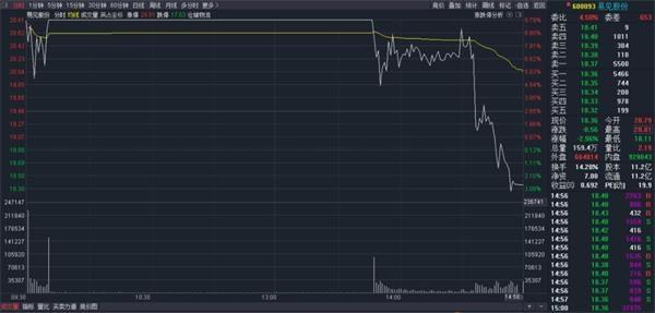 区块链又现尾盘炸板一幕!连板股全军覆没 为何如此不及预期 还能买吗?