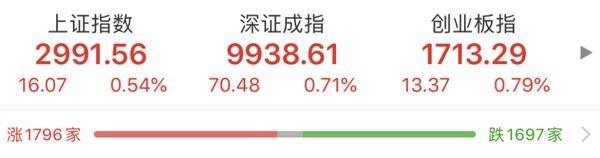 年末大戏上演?人民币成功破7!1个月劲升1700点 中国资产能否开启大行情?
