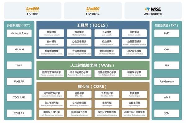 """微创网络科技创新板IPO被接受:实际控制人是""""打工皇帝""""唐骏"""