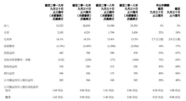 联想杨元庆:PC仍是增长动力 移动业务将关注盈利性增长