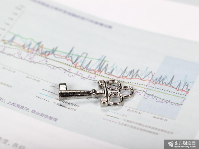 重磅!MSCI纳入A股第三步来了 数百亿资金在路上!189只中盘股闪亮登场