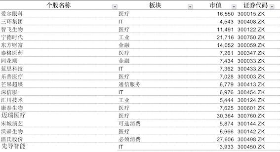现货投资鑫东财配资:【600519股吧】精选:贵州茅台股票收盘价 600519股吧新闻2019年11月12日