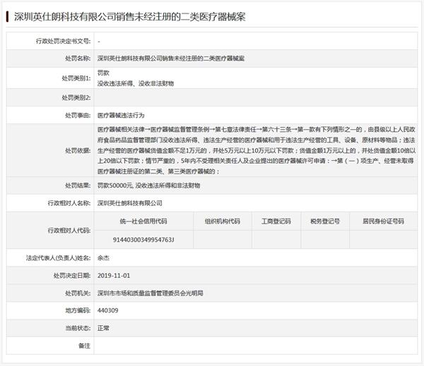 来源:深圳市市场监督管理局