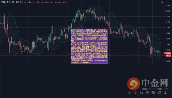 外汇1108机会情报之短线速递:约翰逊铁了心要脱欧 镑/美不确定性或结束