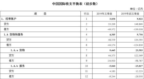 中国10月末央行外汇占款21.2万亿元人民币