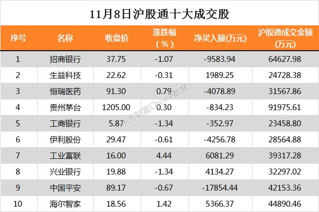 小麦财经股票网:【000333股吧】精选:美的集团股票收盘价 000333股吧新闻2019年11月12日