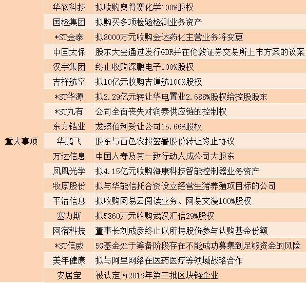 11月8日晚间沪深上市公司重大事项公告最新快递