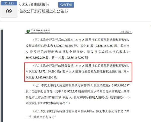"""A股迎近十年最大IPO!邮储银行今上市 68亿资金""""护盘"""""""