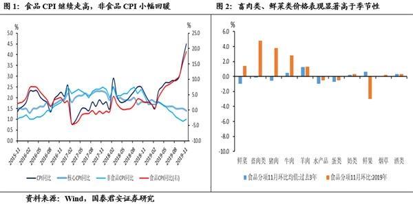 华长春:高通胀或接近6%的货币政策在短期内仍是结构性的