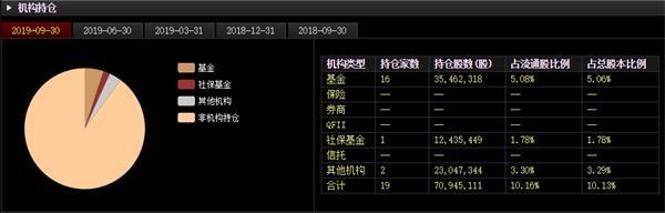 视觉中国开盘跌停 公司网站自查整改暂停服务