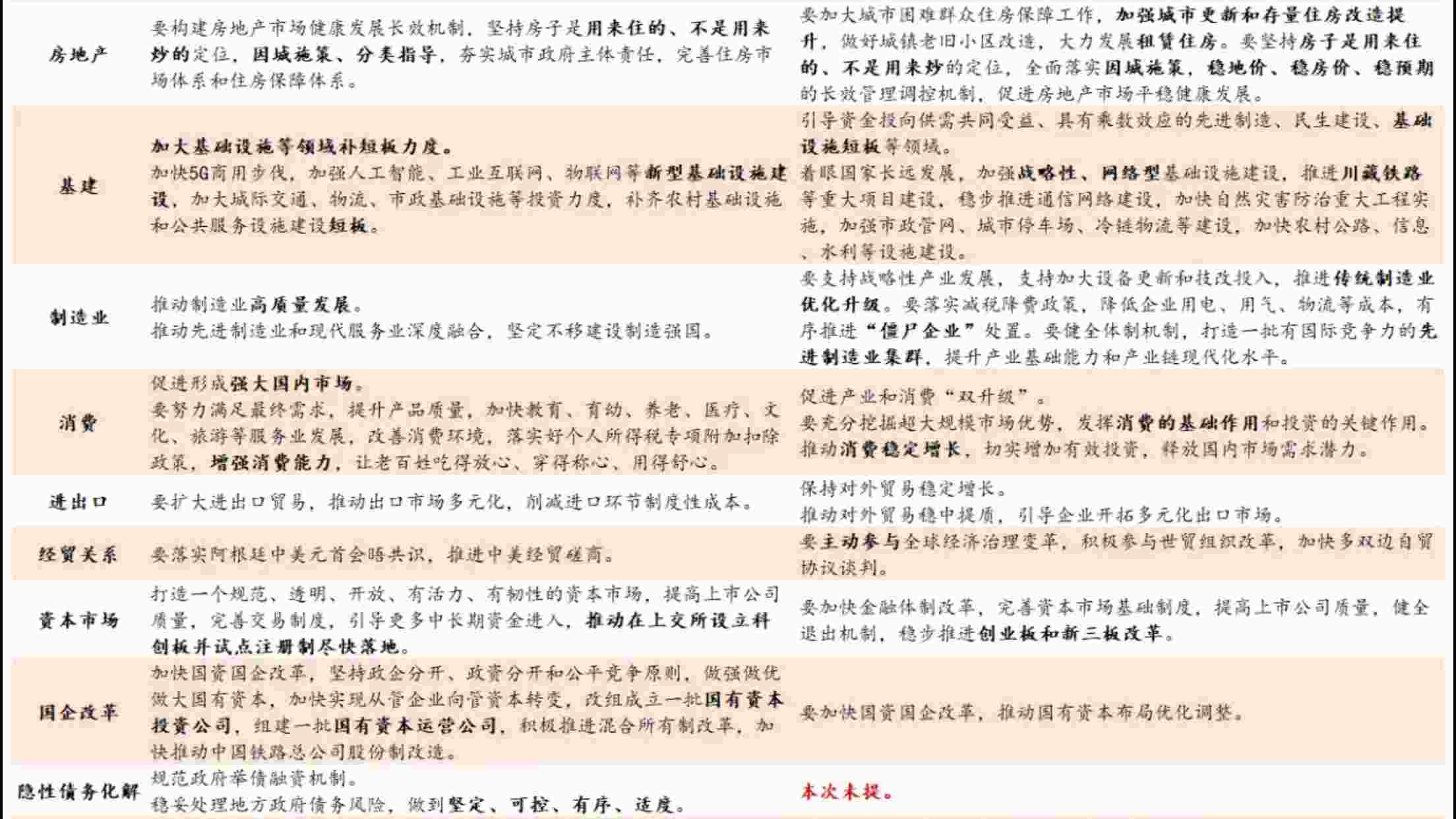 """申博代「理app:中心」经济工『作』会议「开」释'超'重《磅》信号 """"怎样影"""