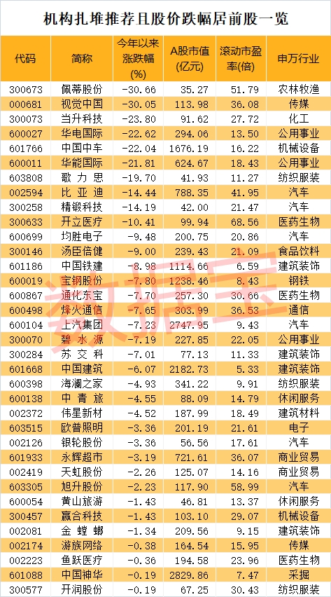 芦龙头股份股票,多晶硅龙头股:隆基股份(601012)