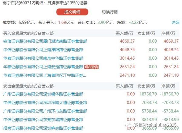 皇冠新2网站:10天躺赚1个亿!姚振华突击入驻激发八连板 上市公司倏忽慌了_皇