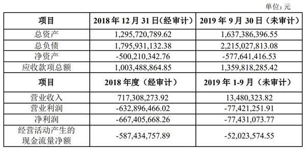 """皇《冠新2网站:14亿》收(买)互金资产 2《元》卖回{给}老""""板"""