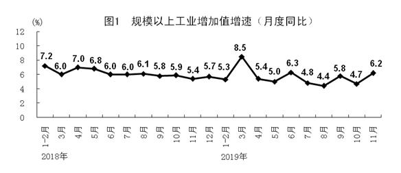 中国gdp2019_2019中国城市gdp排名